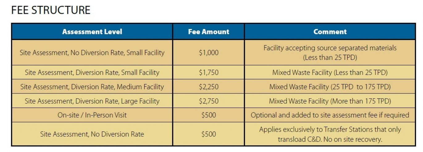 2021 Fee Structure