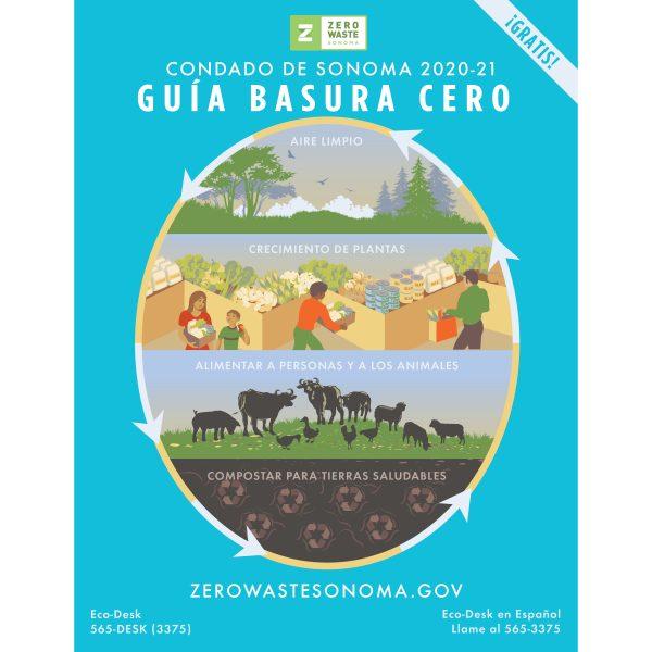 Thumbnail Guide Spanish