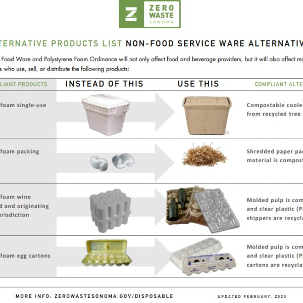 Thumbnail Alternative Products List Non Food Service